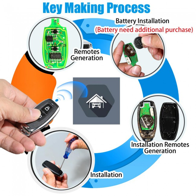 Xhorse Garage Wire Universal Remote Key XKGD12EN 2 Buttons 5pcs/lot