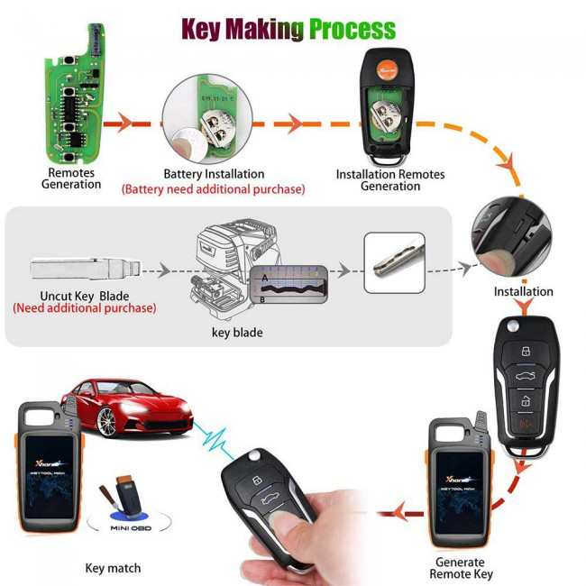 XHORSE XEFO01EN Super Remote Key Ford Style Flip 4 Buttons Built-in Super Chip English Version 5pcs/lot