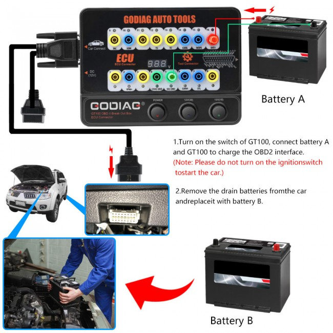 GODIAG GT100 AUTO TOOLS OBD II Break Out Box ECU Connector Work With Xhorse VVDI2
