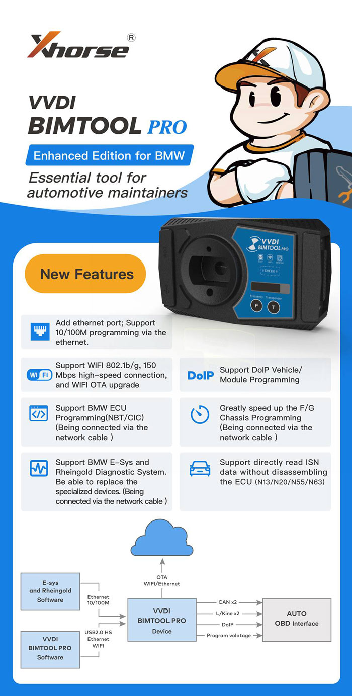 Xhorse VVDI BMW BIMTool Pro