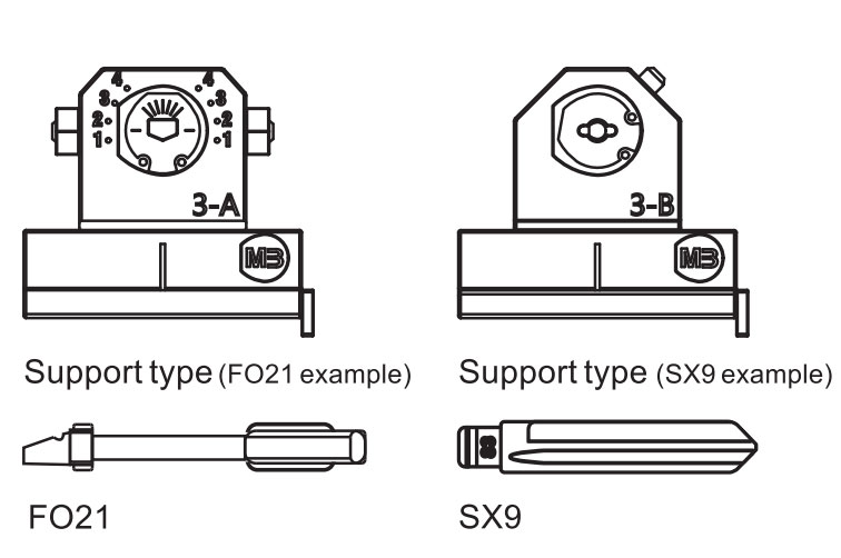 clamp m3 support type